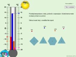 Cijeli brojevi - temperaturna skala