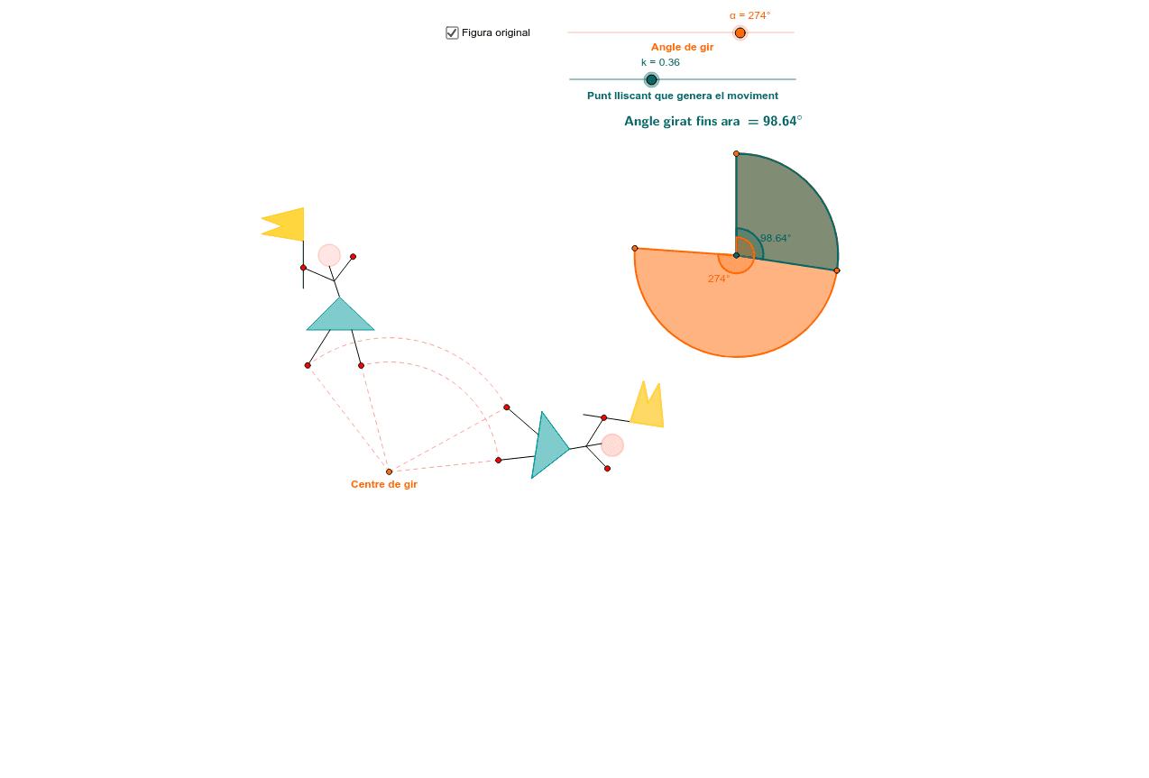 Activa l'animació a la part inferior esquerra de l'àrea gràfica. Pots modificar l'àngle màxim del gir movent el punt lliscant vermell.