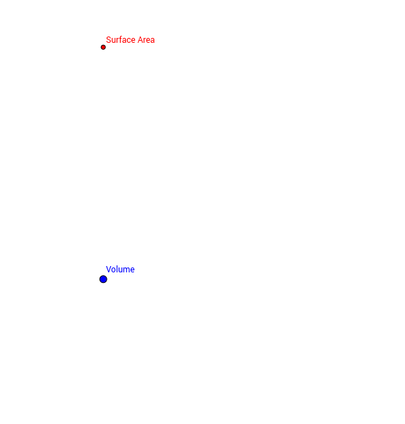 Volume and Surface Area of Box with Square Base
