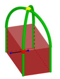 afstappen van een vierkant grondvlak