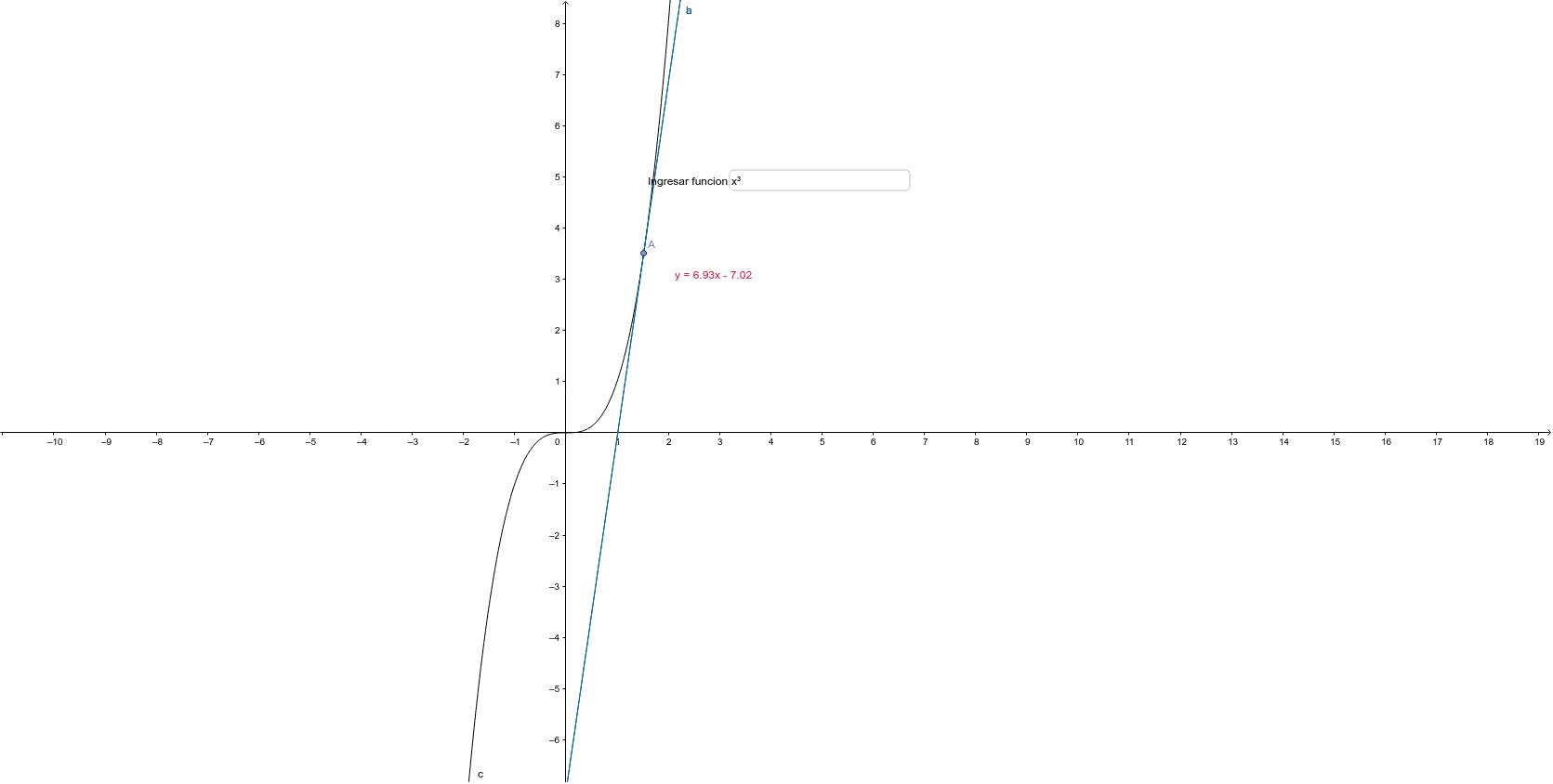 Pon tu función y Calcula la recta tangente.  Presiona Intro para comenzar la actividad