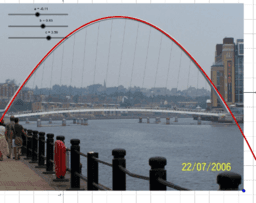 Parabola - most