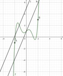 Teorema di Lagrange