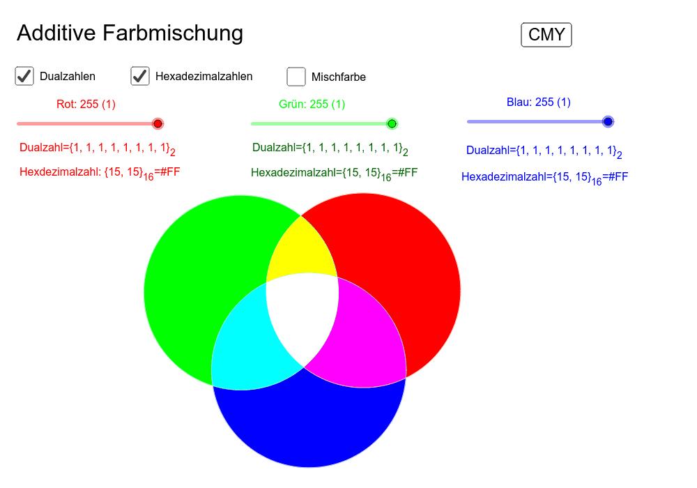 Verschiebe die Farbkreise! Wandle den Farbcode in Dual- und Hexadezimalzahlen um! Studiere die Unterschiede zwichen der Additiven (RGB) und der Subtraktiven Farbmischung (CMY)! Drücke die Eingabetaste um die Aktivität zu starten