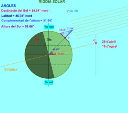 Càlcul de la latitud local (I)