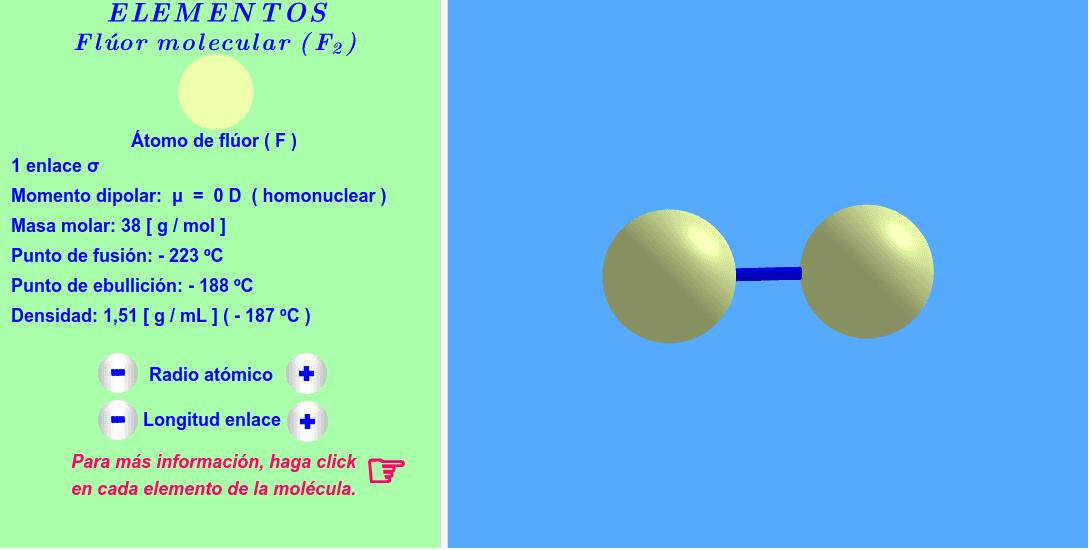 Molécula interactiva de flúor molecular. Los radios atómicos y la longitud del enlace se pueden variar. Para más informaciones, haga click en cada átomo y enlace de la molécula.