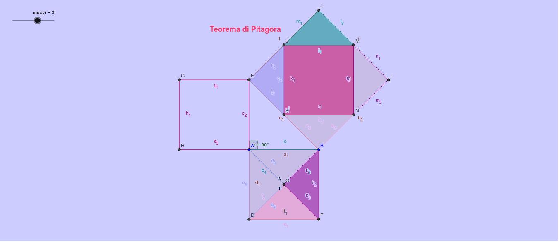 Dimostrazione del teorema di Pitagora Premi Invio per avviare l'attività