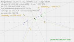 hyperbolas的副本
