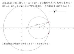 軌跡(2点からの和が一定)