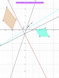 Modul 7 (Transformasi Objek Matriks)_Rahmawati_SMA Negeri 03 Bombana