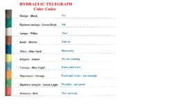 telegraph Colors Code
