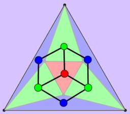 achtvlak: gebieden en punten