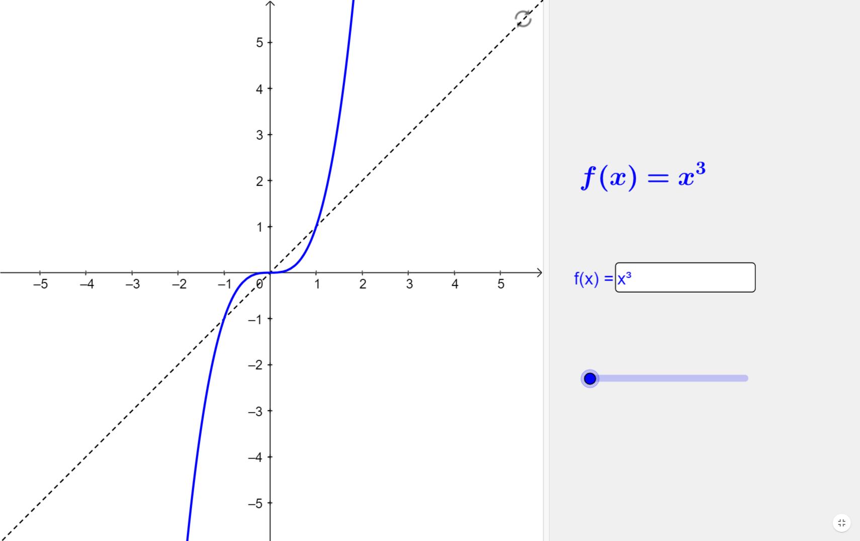 ACHTAU - ACHsen TAUschen: Graph der Umkehrfunktion