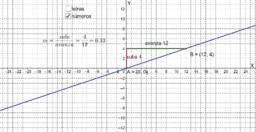 Pendiente de una recta (II)