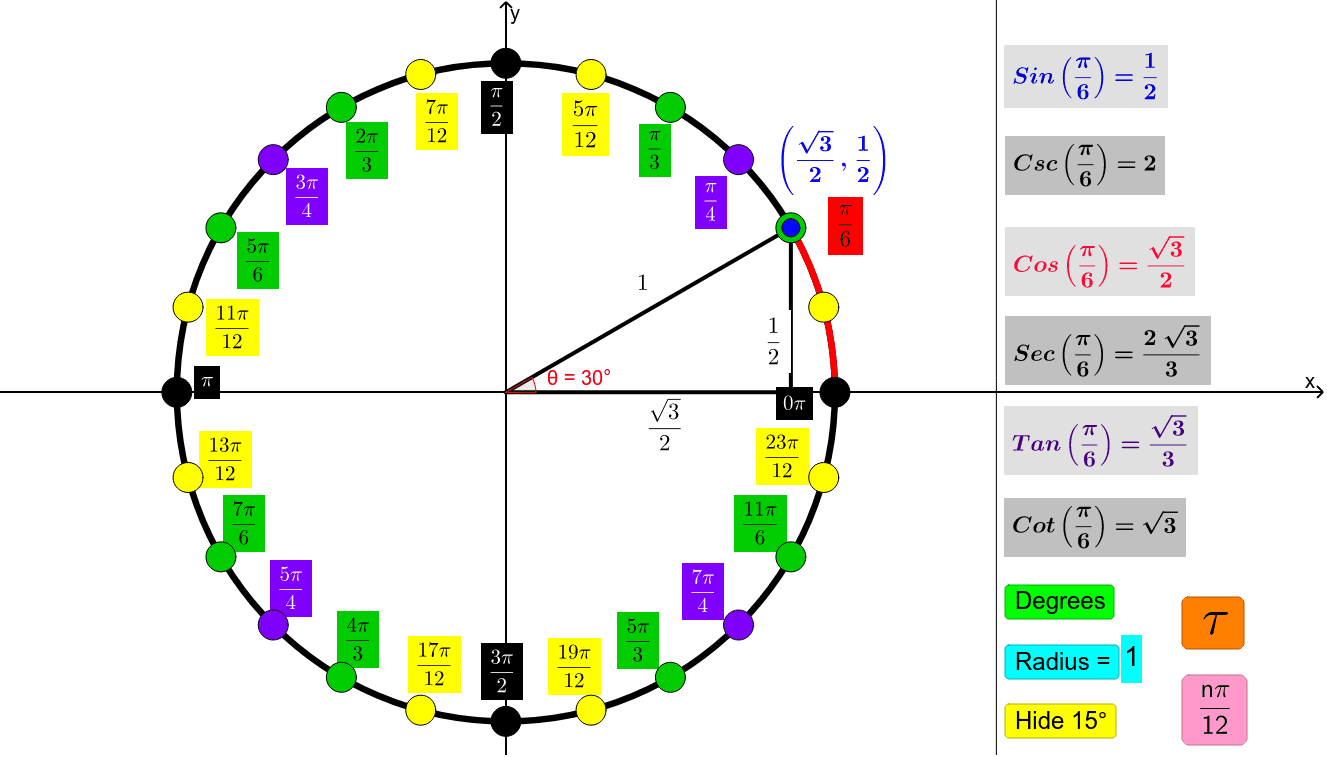 Touch an Angle or Point on the Circle Press Enter to start activity