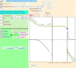 Graphical and numerical CAS solution of a system of two equations with implicit functions (3)