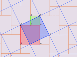The Pythagorean theorem and the Euclidean plane