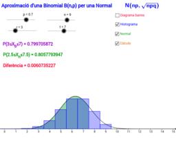 Aproximació de la Binomial per la Normal