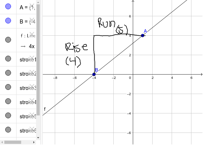 slope intercept form y=4  Slope-Intercept Form – GeoGebra