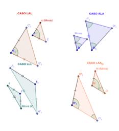 Casos de congruência de triângulos.