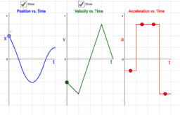 Kinematics Graphs: Adjust the Acceleration