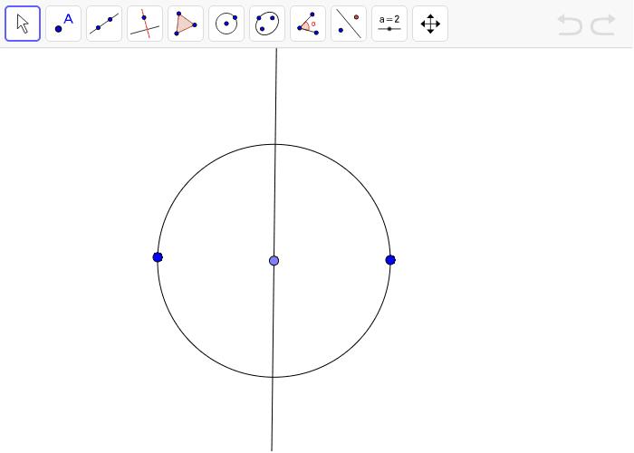 Family of Circles