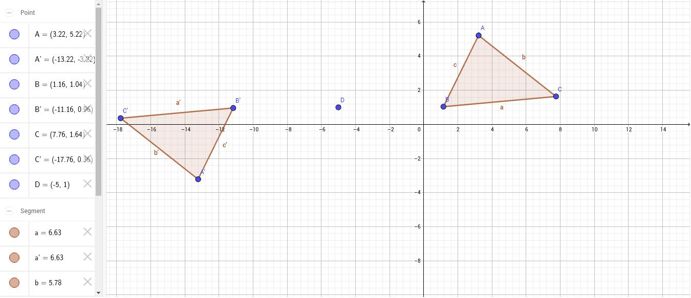 Rotación respecto al punto (-5,1)