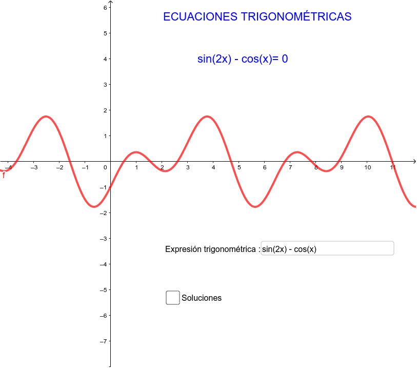 Se visualiza aquí la multiplicidad de las soluciones de este tipo de ecuaciones. Presiona Intro para comenzar la actividad