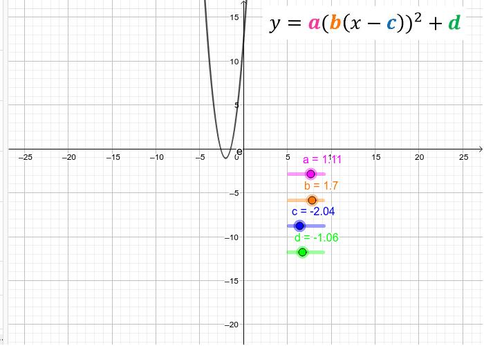 Transforming a Quadratic