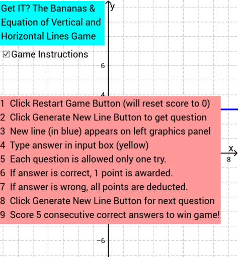 Equation Of Vertical & Horizontal Lines Game