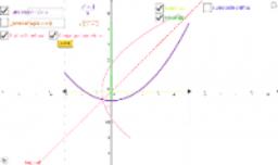 Inversa de una función (método gráfico)