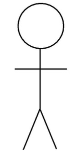 Recreate the stick person using the graphing calculator and geometry calculator in Geogebra.