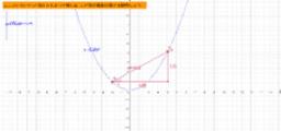 中3_関数_変化の様子
