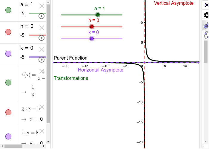 Rational Functions.  Use the sliders to explore how a, h, and k affect the graph.  Then answer the questions below.