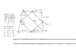 Midpoint Quadrilaterals