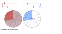 Fraccions equivalents (I)