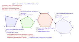 Le diagonali di un poligono