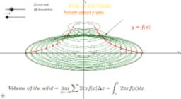 Volume - Shell Method