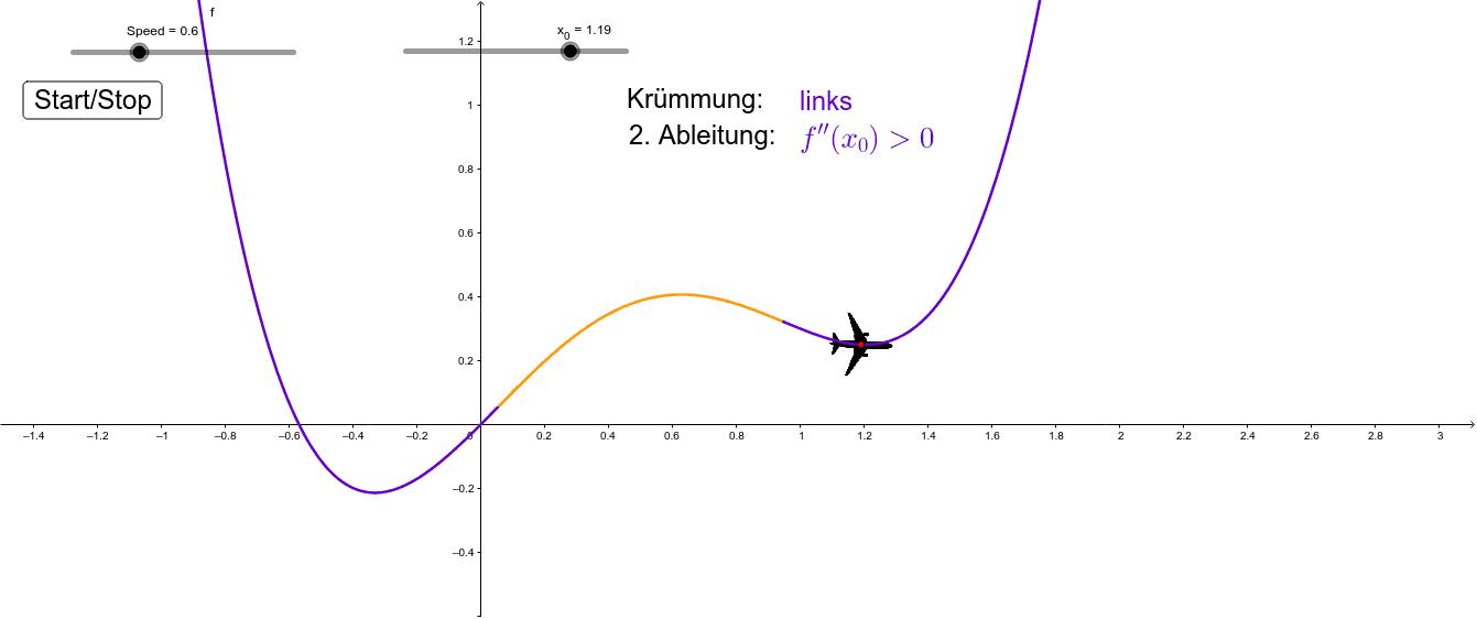 Links- und Rechtskurven (Flugzeug) Drücke die Eingabetaste um die Aktivität zu starten