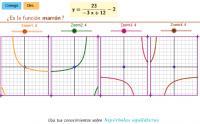 Hipérbolas Equiláteras. Elige la función correcta