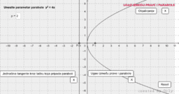 Parabola i prava