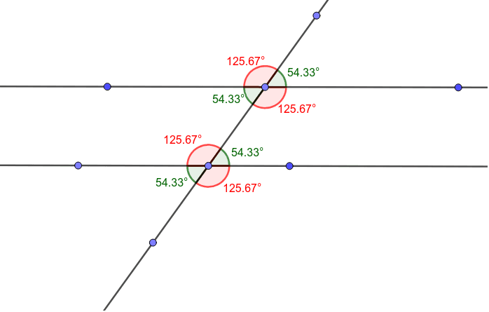 What do you notice about the angles formed by the two parallel lines and the transversal? Press Enter to start activity