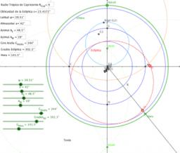 El Astrolabio Universal GeoGebra