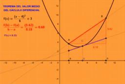 Teorema del Valor Medio del Cálculo Diferencial