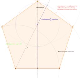 Geometria - Aranymetszés
