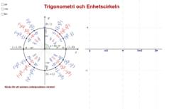 Trigonometri med Enhetscirkeln