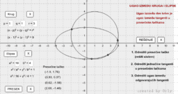 Zadatak: ugao izmedju kruga i elipse