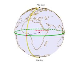Latitude longitude sur Terre