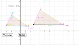 Ensvinklede trekanter - undersøgelse
