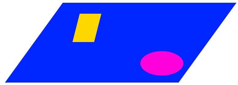 """C'è anche un altro oggetto molto importante: il [b]piano[/b]. Il piano è una [u]parte dello spazio[/u]. Nel disegno se chiamiamo """"spazio"""" la forma blu, il piano è la figura gialla e quella rosa, perché sono dei pezzetti dello spazio."""